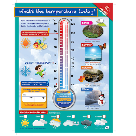 Temperature Playground Signboard  large