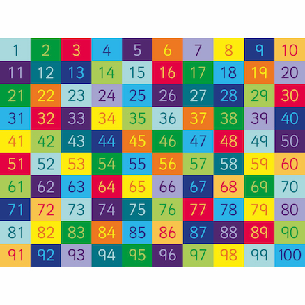 Rainbow Number Mats  large
