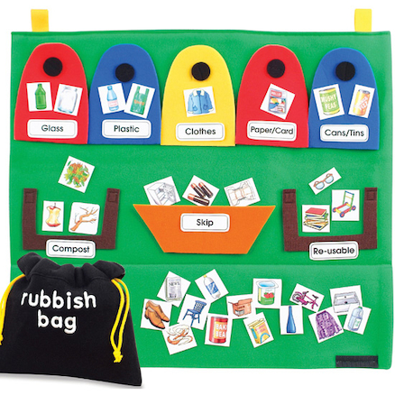 Learn About Recycling Wall Chart  large