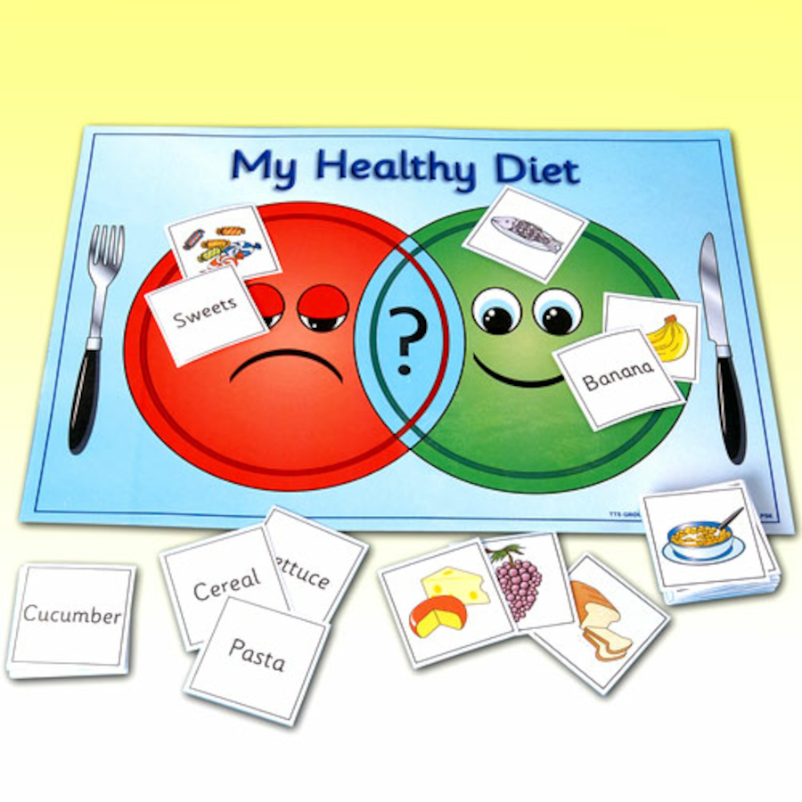 healthy diet This year's best diets were ranked for nutritional completeness and safety a  healthy diet should provide enough calories and shouldn't skimp on key nutrients.