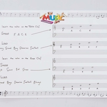 Music Notation Whiteboard  medium