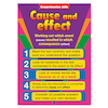 Teaching Comprehension Strategies Posters  small