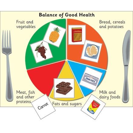 Balance of Good Health A1 Floor Mat and Cards  large