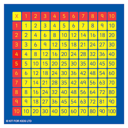 Giant 100 Number Squares Mat 2 x 2m  large