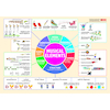 Musical Elements Wall Chart  small