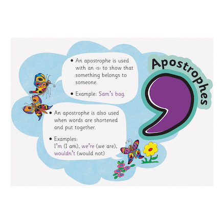 Jolly Phonics 6 Punctuation Signs H35 x W55cm  large