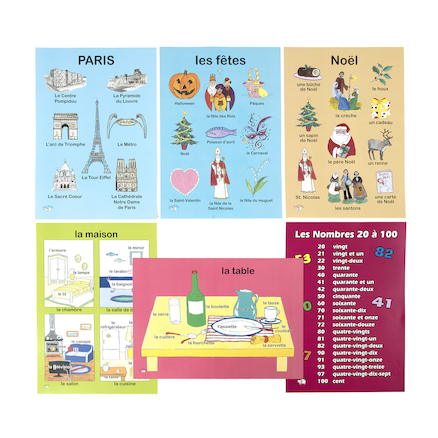 French Vocabulary Poster Pack D  large