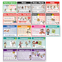 KS1 Grammar Frieze Wall Display  medium