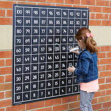 Outdoor Hundred Square Chalkboards  medium