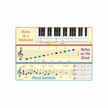 Music Notation Frieze Signs 3pk  medium