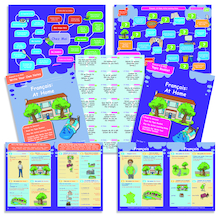 KS3 French At Home Revision Activity Cards 10pk  medium