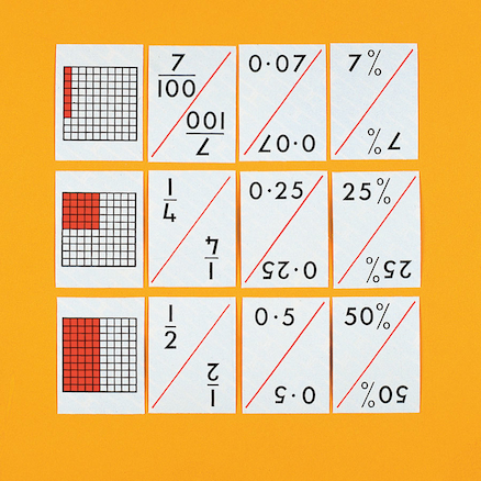 KS3 Equivalence Dominoes Game  large