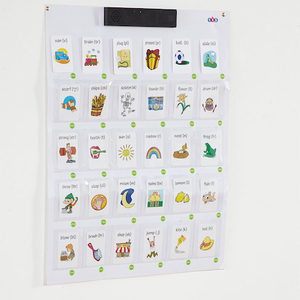 Recordable Talking Interactive Wall   large