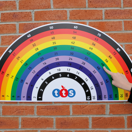Multiplication Rainbow Playground Sign  large