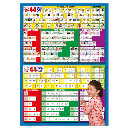 44 Sounds Phonics Chart  large