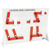 Levers Demonstration Board  medium