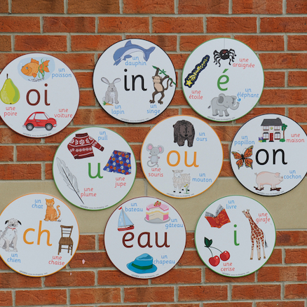 French Phonics Vocabulary Playground Signs  large