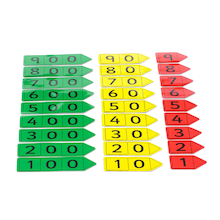 Coloured Magnetic Place Value Arrows Hundreds  medium