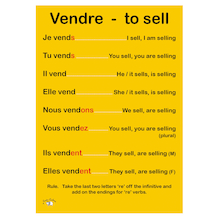 French Verb Posters 7pk  medium