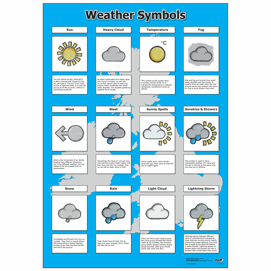 Buy Weather Symbols Poster A1 Tts