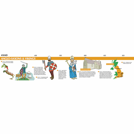 Viking and Anglo Saxon Timeline  large