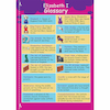 KS3 Elizabeth 1 Revision Activity Cards 10pk  small