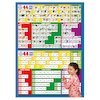 44 Sounds Phonics Chart  small