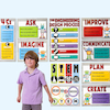 STEM Poster Set  small