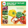 What Part of the Plant do you eat? CD Rom  small