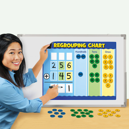 Giant Magnetic Regrouping Chart  large