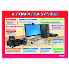 Introduction to Computers Poster Pack  medium